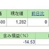 「ソフトバンク株式会社(9434)」売却せず