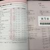 証券外務員試験1種に合格。僕がやった勉強法をメモ