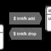 """""""キーレスエントリ""""なスキーマに、テンポラリな外部キーを設定するツール tmpfk を作った"""
