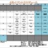 JAF優待割引内容変更と4月スケジュールのお知らせ