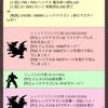 管理職視点のパーティ編成が楽しいギルド運営RPG『冒険者ギルド物語』