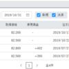 兼業 FX#099 2019/10一か月間の報告