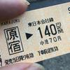 2020年3月20日 JR原宿駅 木造駅舎  最後の日