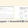 Jupyterで計算・分析した何かをアプリっぽくプレゼンするまで - 33分4秒ではじめるStreamlit「雑」入門