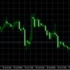スイス祝日に伴う取引時間の変更