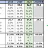 2020年の総括と2021年の目標 - 2021.01.02