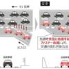 NEXCO中日本 E1 名神高速道路 一宮IC(下り線)で「ファスナー合流」による渋滞対策を実施