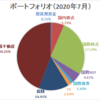 【資産運用】ポートフォリオ更新(2020年7月末時点)