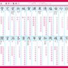 【小学四年生で習う漢字】書き順と読み方が分かる漢字一覧表とおすすめドリル3つ