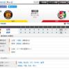 2019-08-09 カープ第106戦(京セラドーム)◯11対5 阪神(55勝48敗3分)大瀬良の不調をメヒアが救う。
