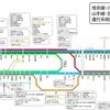 JR東日本 埼京線・川越線他 運行系統図