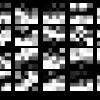LeNetのパラメータの可視化