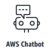 AWS Chatbotを触ってみた