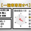 土木左官の初級職人!【一輪車専用オペ】の活躍ぶり!
