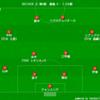 【J1 第6節】鹿島 0 - 1 C大阪 連戦見据えたターンオーバー失敗で連勝止まる