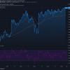 2021-4-17 今週の米国株状況