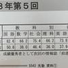 中3会場模試結果(北辰テスト平成26年度3年第5回)8年連続