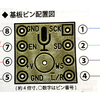 RaspberryPiでGPIO(I2S)を使ってマイクから録音する