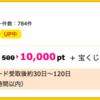 【ハピタス】楽天カードが期間限定10,000pt(10,000円)! 今なら8,000円相当のポイントプレゼントも!
