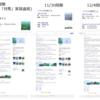 「対馬」検索結果から見るGoogleの意味認識の激しい進化