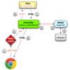 【Ruby on Railsチュートリアル(第4版)】第3章 ほぼ静的なページの作成(演習と解答)
