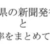 神奈川県の新聞発行部数を市町村別にまとめてみたよ。