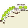 多摩川浸水被害と国分寺崖線