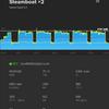 Steamboat +2 : 蒸気船のようなターゲットパワーでSST領域で休める脚を作れ!