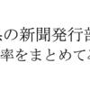 【2020年版】兵庫県の新聞発行部数とシェア率をまとめてみた