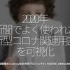 1156食目「2020年新聞でよく使われた新型コロナ関連用語を可視化」朝日新聞社とstroly社の共同プロジェクト[ #COVID_19WordMap ]