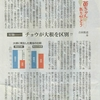 西日本新聞連載8話 腐敗臭に虫が集まる理由