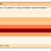 Pythonメモ : pyheatで時間のかかる処理をヒートマップで表示
