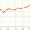2,600m超えでのパフォーマンスを検証する
