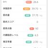 2017/09/14 糖質制限ダイエット3日目