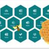 【Microsoft Lists】ハチの巣リンク集を作ってみた🐝