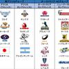 【スーパーラグビー2018】チーム数が縮小される「18→15」