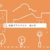 日本マクドナルドホールディングス【2702】 IRメモ