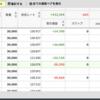 【MACD FX 日給3万円を副業投資で稼ぐサラリーマン投資家のテクニカル分析使用法 】