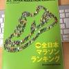 「全日本マラソンランキング」における「自分未来予想図」