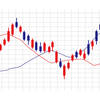 【初心者】リスクを避けた投資(資産運用)の始め方