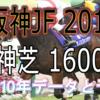 【阪神JF 2019】過去10年データと予想