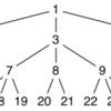 CodeIQ に出した「共通の祖先は誰だろう」の解題解説