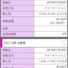 川口オートレース G1キューポラ杯争奪戦 ナイター 4日目 準決勝 予想 回収率100%以上!!!