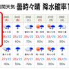 明日、いよいよ撮影会!─ 富山県撮影会の日の天気予報!その7 ─
