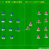 【FC東京】 J1第13節 vsセレッソ大阪 レビュー