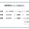 標準原価計算その1~標準原価計算の概要と標準原価カード~