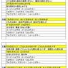 博多祇園山笠とはナニ?祝いめでたとの関係は?日程や意味についても!
