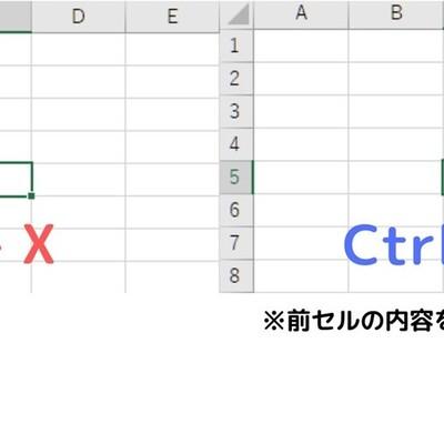 【Excel】Ctrl+Yは知ってる?覚えておきたいショートカットの超基本