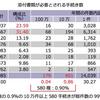 デジタル・ガバメント集中投資の行方─ポスト安倍/ポストコロナのIT政策はどう動くか(2)