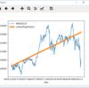 KABU+で取得したデータから日経平均株価の回帰分析を行う